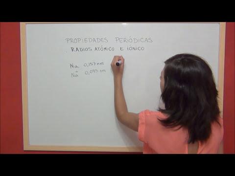 QUIMICA Propiedades periódicas - Radio atómico y radio iónico
