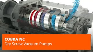 COBRA NC Series Screw Vacuum Pumps – Busch Vacuum Pumps and Systems