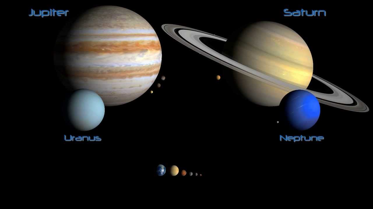 How Small Are We? (Planets, Stars and Galaxies)(OLD) - YouTube