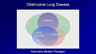 Asthma and COPD - An introduction