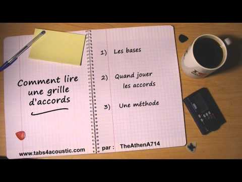 Cours de guitare : Comment lire une grille d'accords (tablature) - Intro