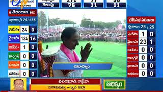 3 PM | Ghantaravam | News Headlines | 23rd May 2019 | ETV Telangana