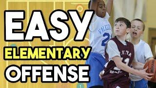 Easy Basketball Plays For Elementary School