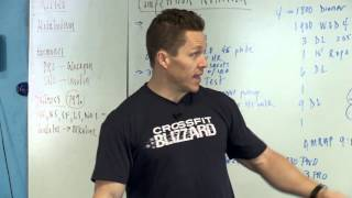 CrossFit - A Competitor's Zone Prescription with Matt Chan: Part 5