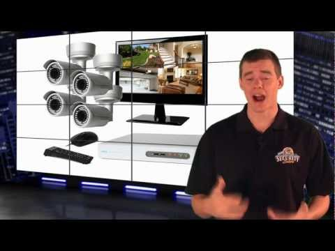 NVR IP Camera Surveillance Kits