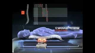 CERAGEM V3: Advanced Massage Programs