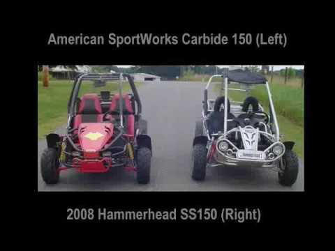 Carbide 150 vs HammerHead SS 150 Drag Race