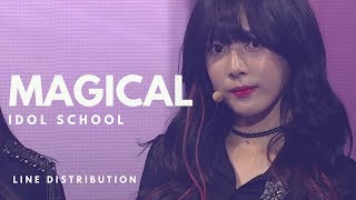 download lagu Idol School 아이돌 학교 - Magical  Line Distribution gratis