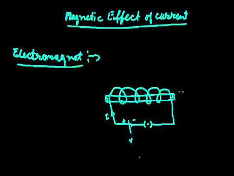 Magnetic effect of current 004