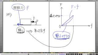 高校物理解説講義:「力について」講義27