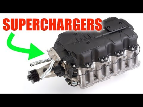 Superchargers - Explained