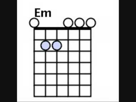 Guitar chords for remembering sunday