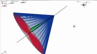 Geogebra: Solids of revolution