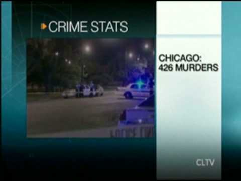 Chicago Homicide Rate