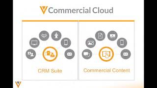 Intelligent Customer Engagement   Powered by Veeva Commercial Cloud