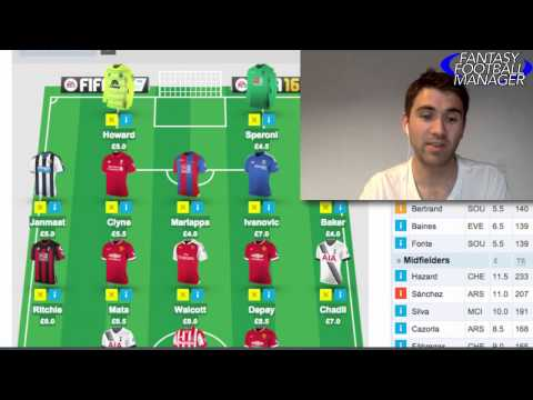 Fantasy Football Manager #1 ~ Premier League 2015/16 squad preview