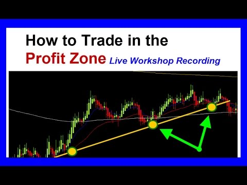 Forex trading strategy 10 pips a day guaranteed