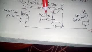HSC পরিমানগত রসায়ন এসিড/ক্ষার ঘনমাত্রা