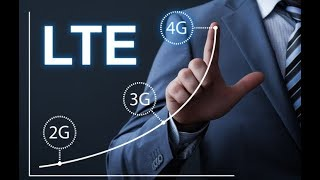 How To Convert 2G Network In 3G-4G Any Android Mobile