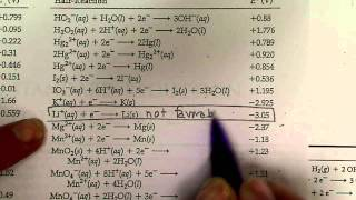 Electrochemistry: Using Standard Reduction Potential Values