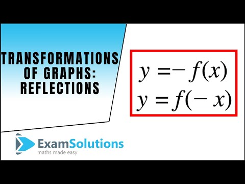Transformations of Graphs : Reflections y=-f(x), y=f(-x) Proof : ExamSolutions