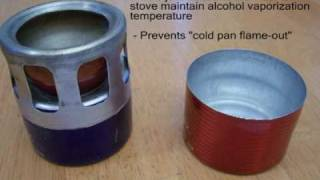 Aluminum Bottle Lightweight Alcohol Stove