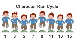 Flash Animation Tutorial - Front Run Cycle