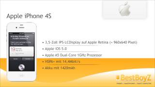 Review: Apple iPhone 4S | BestBoyZ