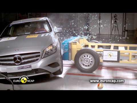 Euro NCAP | Mercedes-Benz A-Class | 2012 | Краш-тест