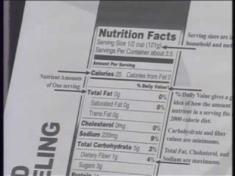 Basics of Nutritional Label Reading