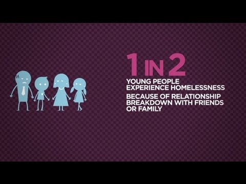 vInspired: Teamv campaign 1: Tackling Youth Homelessness