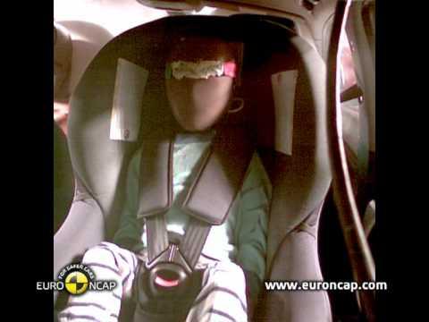 Euro NCAP | BMW 1 series | 2011 | Краш-тест