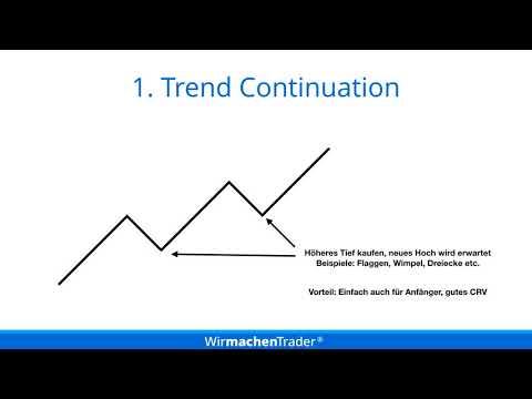 Trading Strategie - Diese 4 Trades gibt es - Traden lernen (Aktien & Forex)