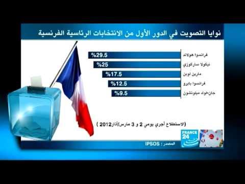 image vidéo 07/03/2012 الطريق إلى الإليزيه