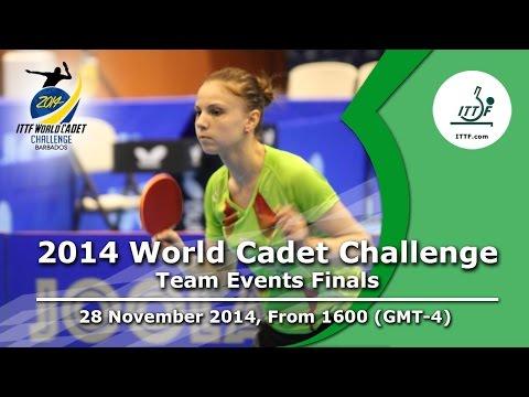 2014 World Cadet Challenge - Team Events Finals