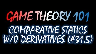 Game Theory 101 (#31.5): Comparative Statics without Derivatives