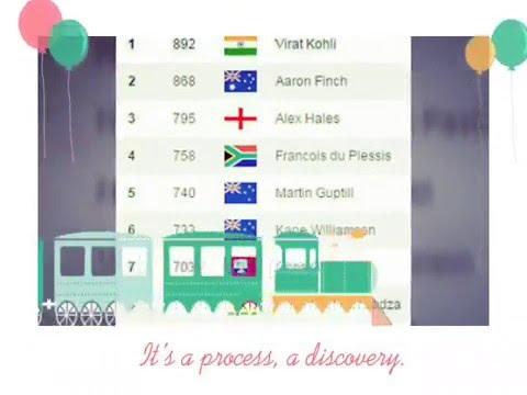 Ranking of ICC T20 2016
