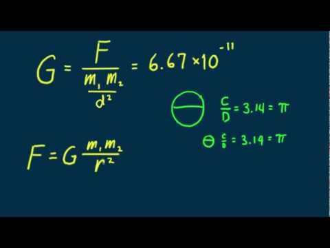 Paul shows how the equation for gravity is a guide to thinking