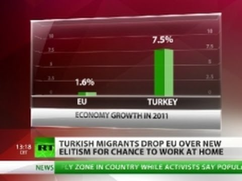 EU Finished? Turks flee Europe for delights at home