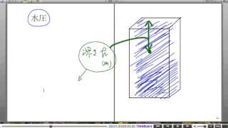 高校物理解説講義:「力について」講義15