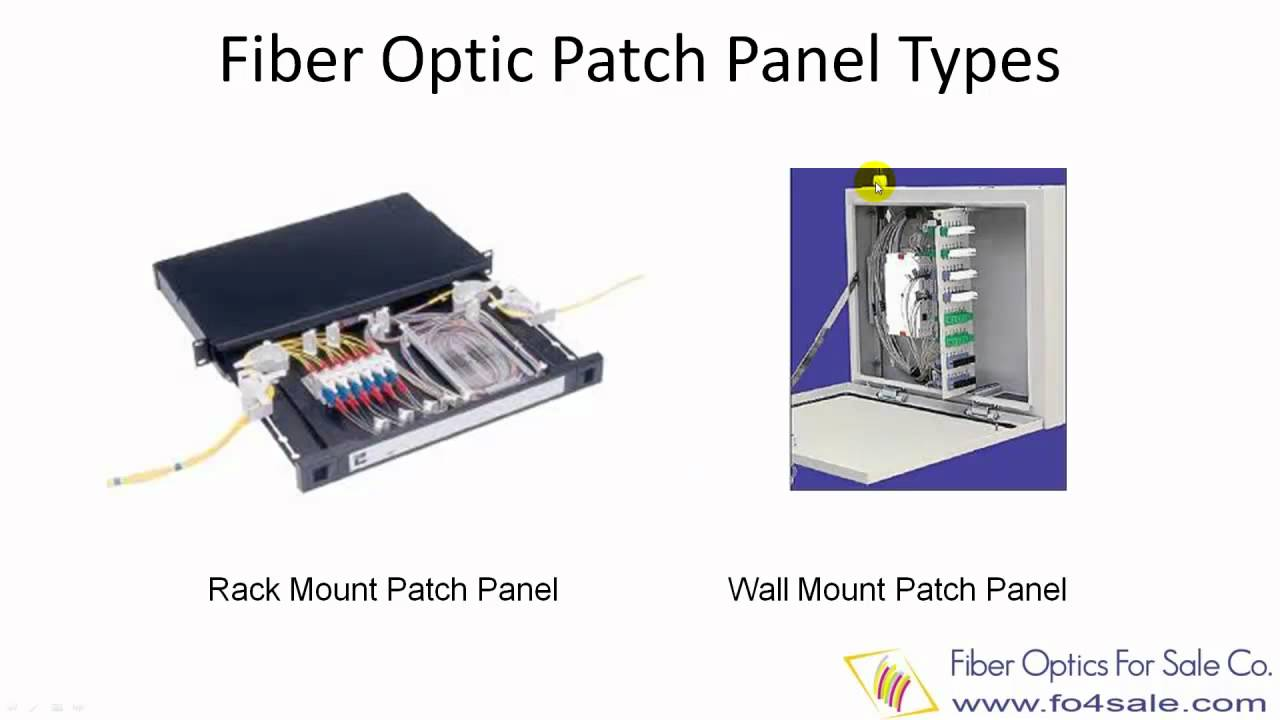 Fiber Optic Patch Panel Youtube