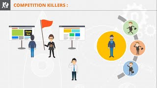 3 Business Competition Killers - Marketing Machine Strategy