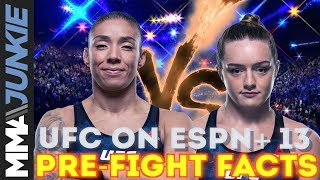 UFC on ESPN+ 13: pre-fight facts