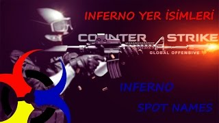 Cs:Go Inferno Yer İsimleri / Cs:Go Inferno Spot Names [INFINITY PLAYERS]