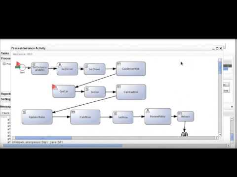 JBoss BRMS BPM Car Insurance Demo 3