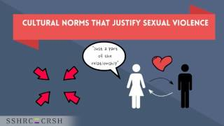 """Nicole Jeffrey - Sexual violence in dating relationships: Beyond """"Real Rape"""" Myths"""