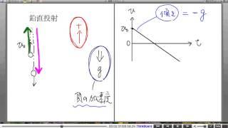 高校物理解説講義:「物体の運動」講義26