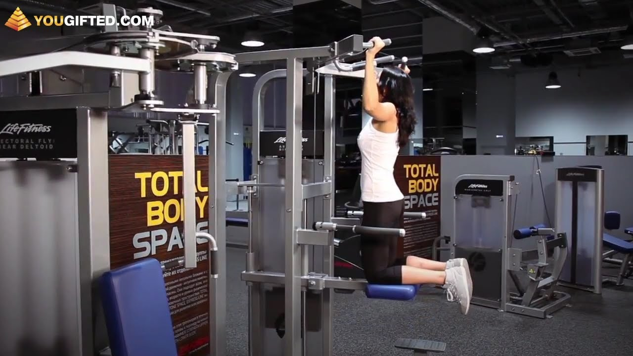 фитнес упражнения для сжигания жира