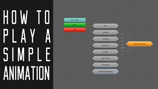 Invector Template - How to trigger a simple animation