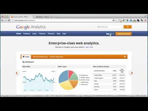 Overview & Install Google Analytics on WordPress